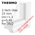 THERMO Verglasung